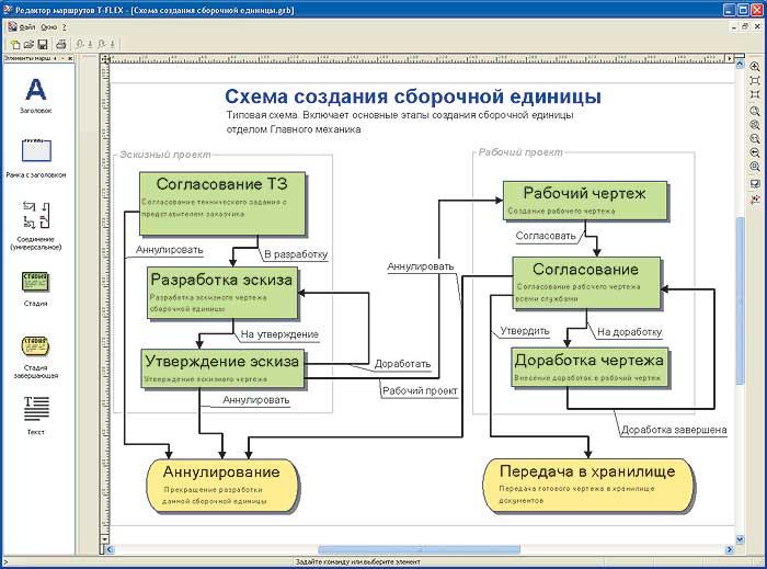 Редактор схем маршрутизации
