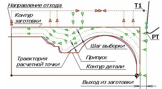 Гемма 3d 10 crackГеММа3D Система геометрического моделирования и программир