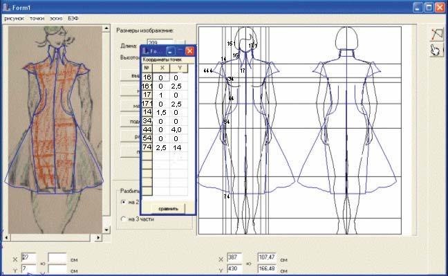 эскизы моделей одежды Ирины Рыжовой.