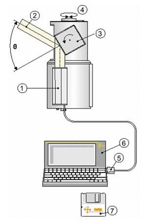Схема работы трехмерного