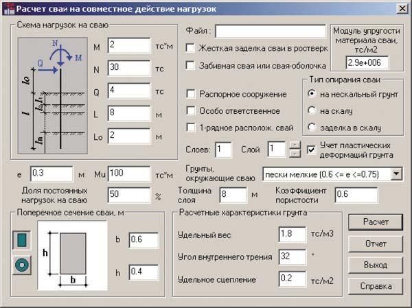 Программу Расчета Характеристик Автомобиля