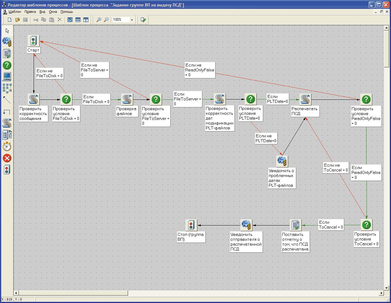 Рис 1 процесс формирования бумажной