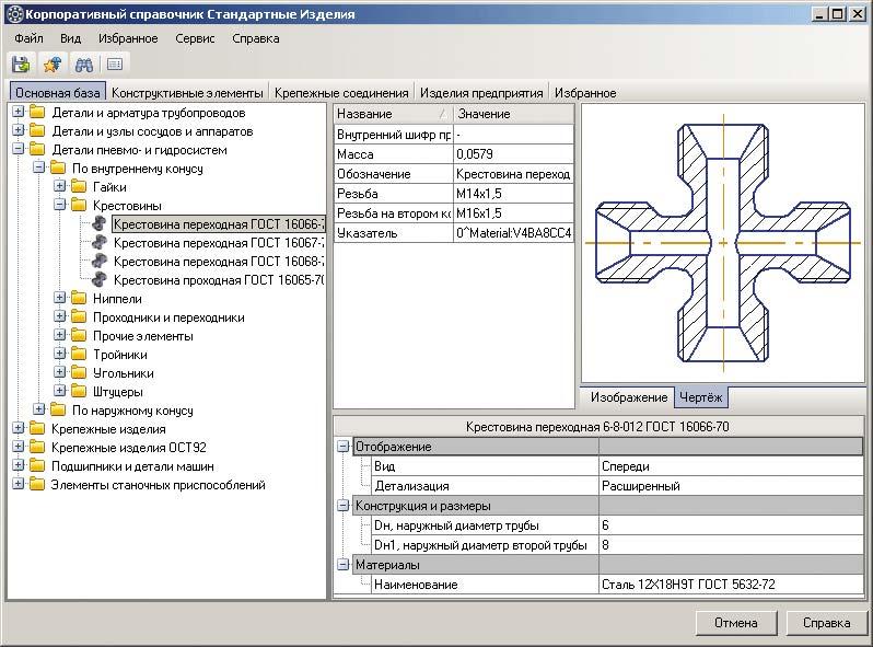 Корпоративный справочник стандартные изделия 2014
