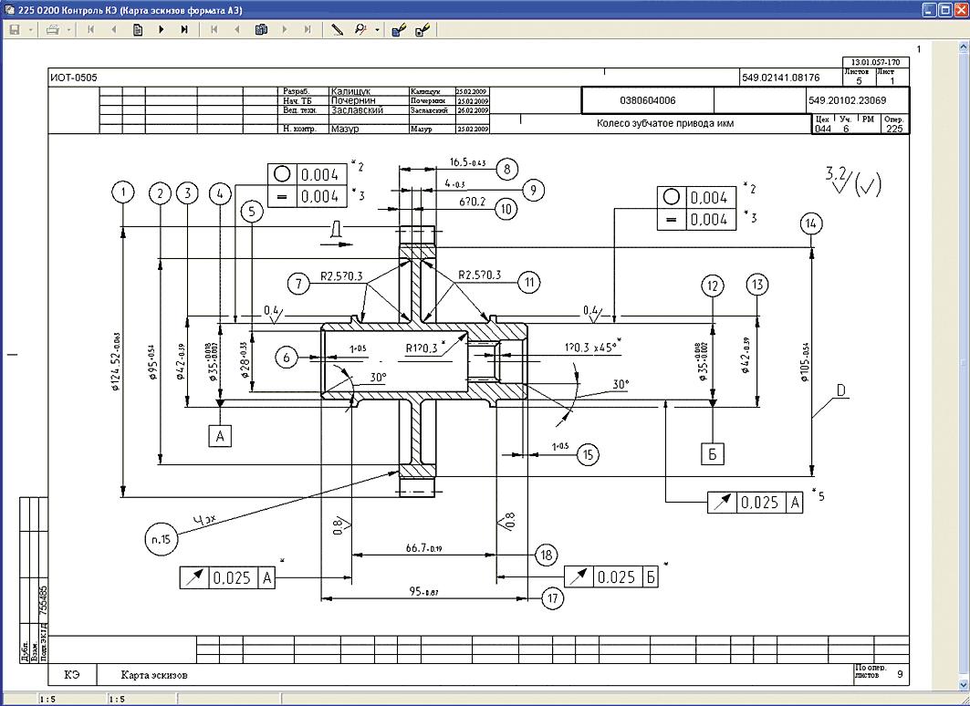 заключение тпп б/у оборудования бланк