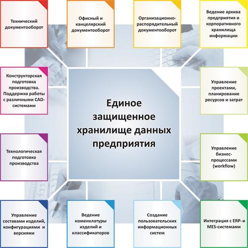 Девушка модель работы корпоративные информационные системы julia lambert