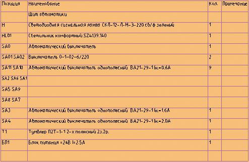 Перечень элементов схемы