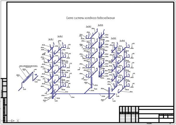 схема водопровода чертежи
