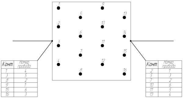 Порядок выполнения схемы Э4 в