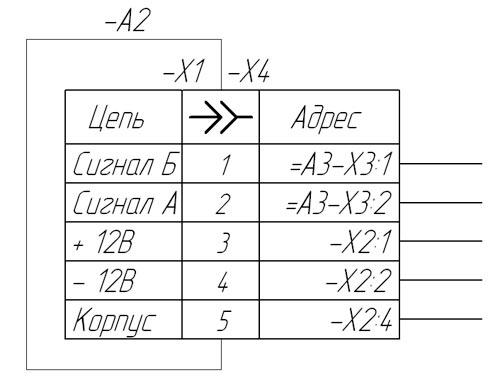 таблицы на схеме Э4