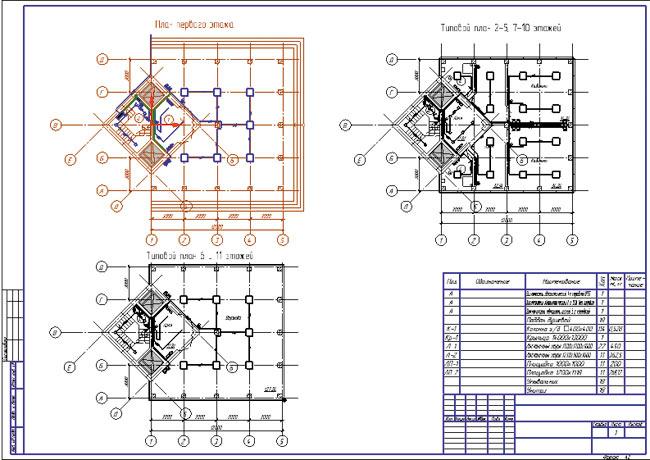 Схемы электроснабжения механизмов