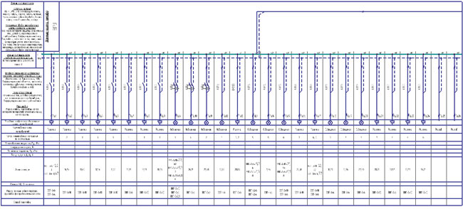 Однолинейная расчетная схема