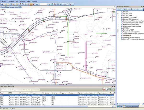 Схема газоснабжения московской области