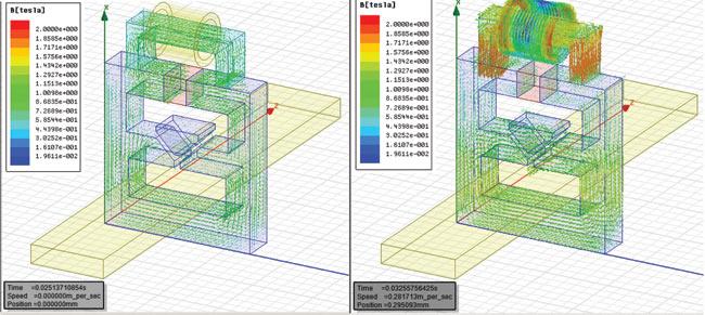 Моделирование электромагнитных полей