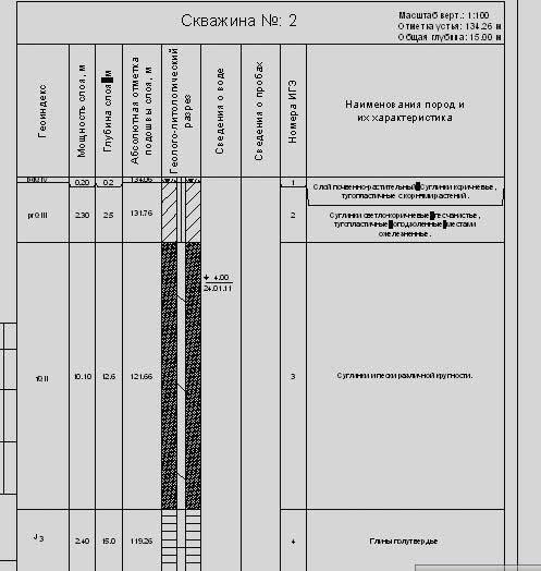 Решение задачи по инженерной геологии решение задач на радиоактивный полураспад