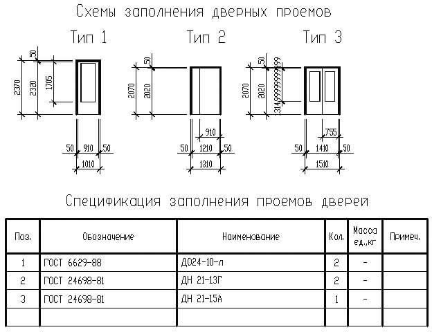 Пример спецификации и схема