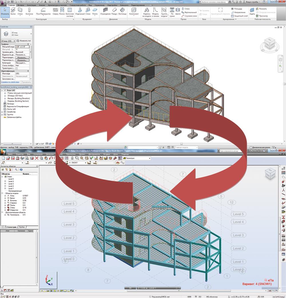 Расчеты и проектирование строительных конструкций при помощи