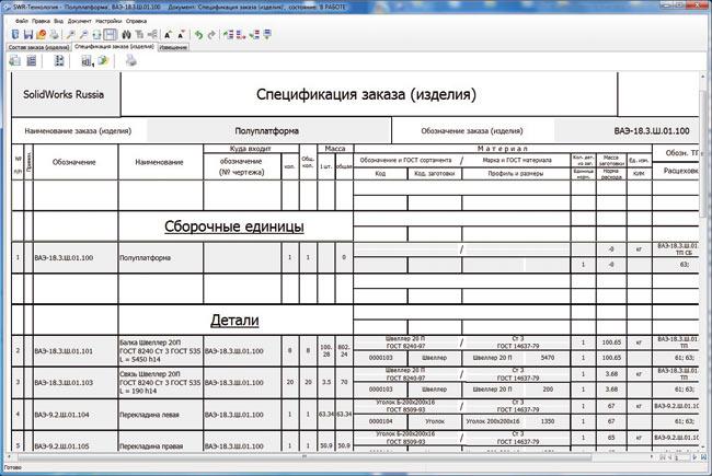 Отчет об использованных материалах заказчика образец