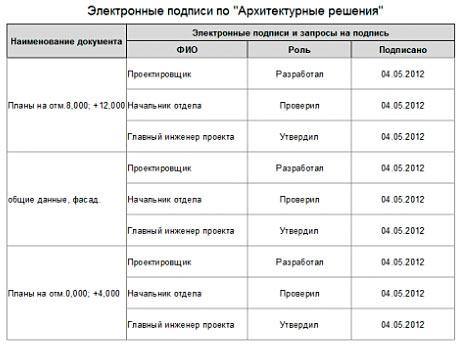Распространение и установка файлов КриптоПро ЭЦП Browser
