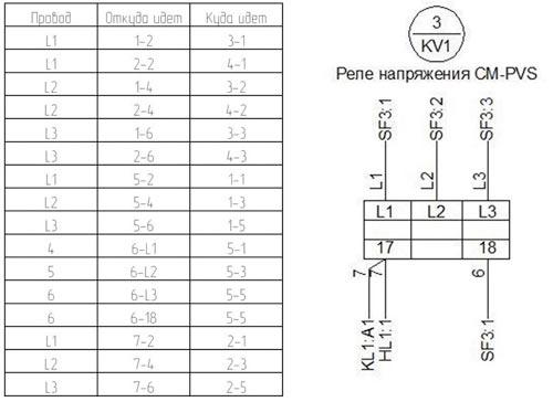 Таблица соединений и элемент