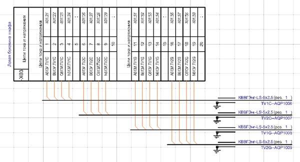 ГФД, схема подключения кабелей