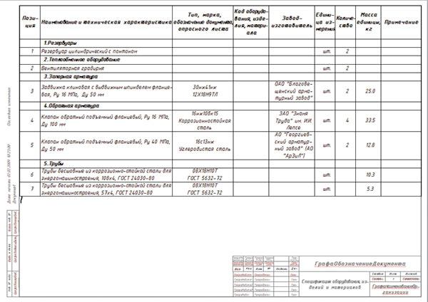 Рис. 14. Документ, автоматически сгенерированный Model Studio CS посхеме