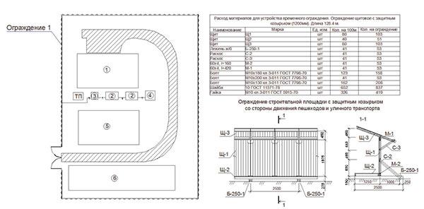 Схема временного электроснабжения строительной площадки фото 7