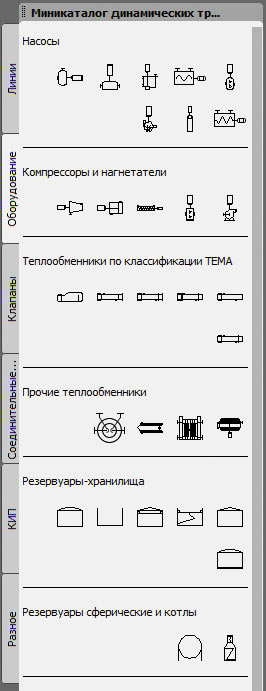 Рис. 2. Палитра инструментов «Оборудование»