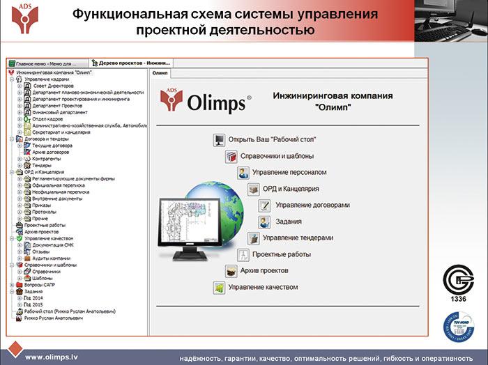 система управления проектной деятельностью bentley