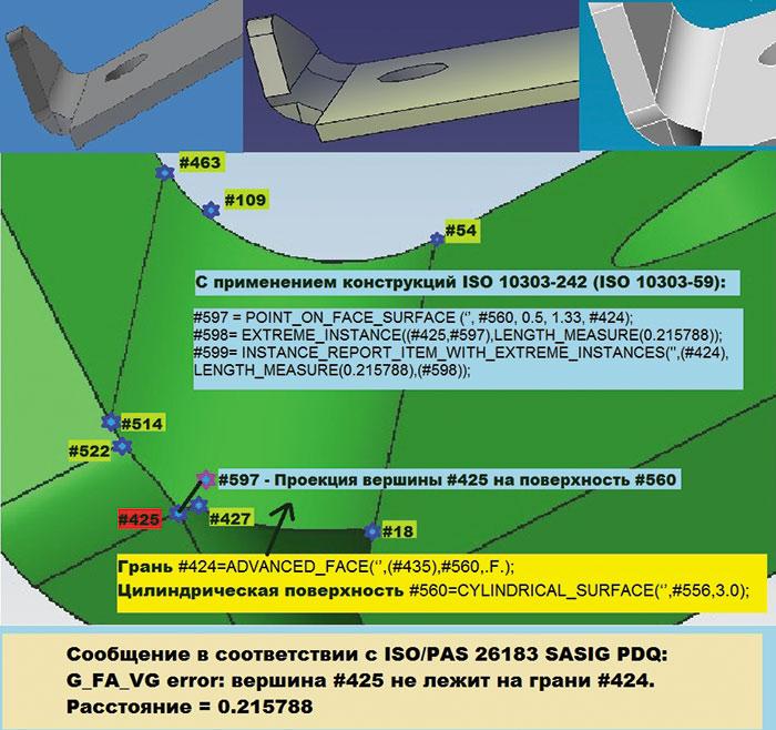 Рис. 7. Возможности Протокола ISO 10303-242